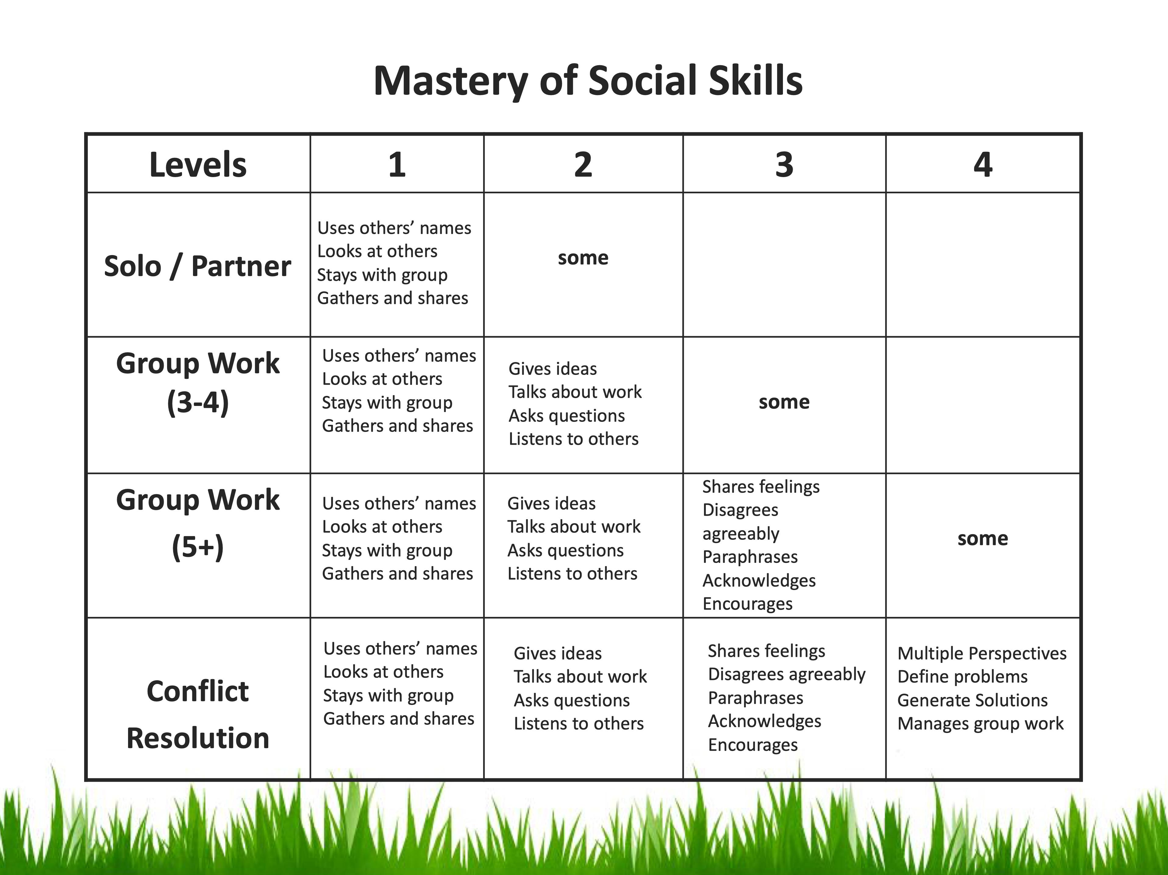 mastery-of-social-skills