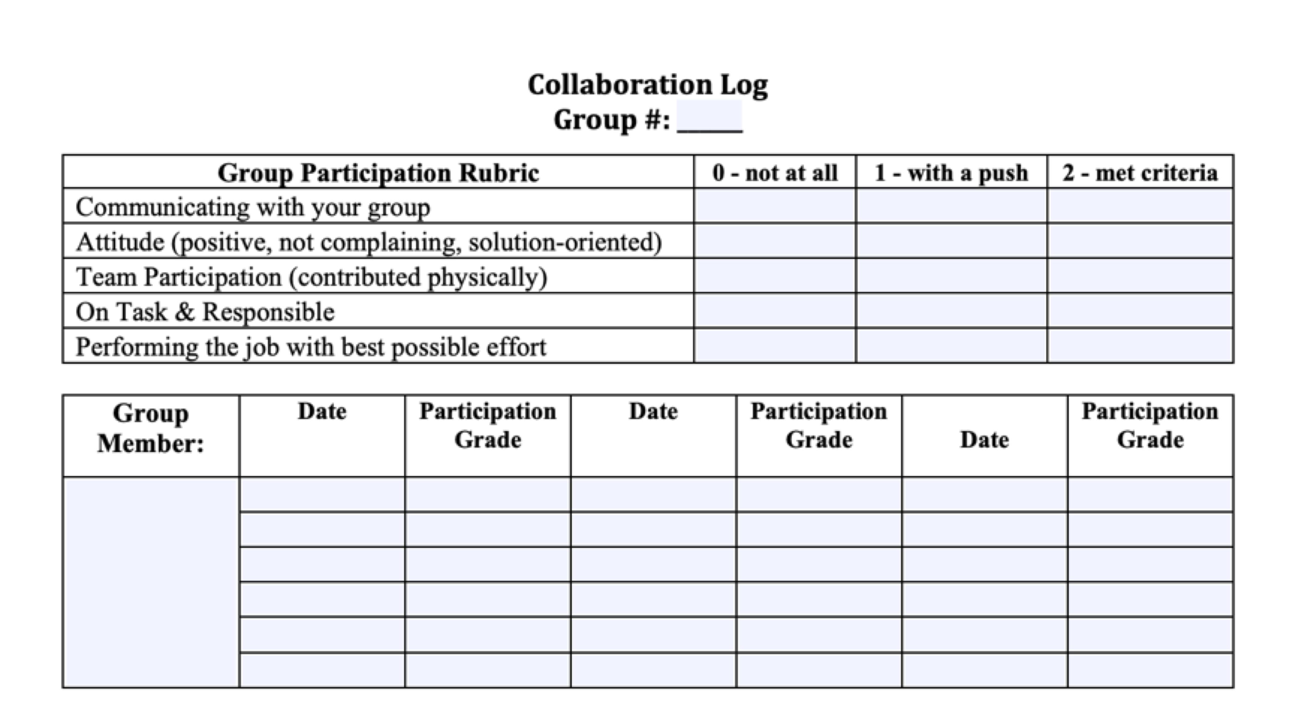collaboration-log