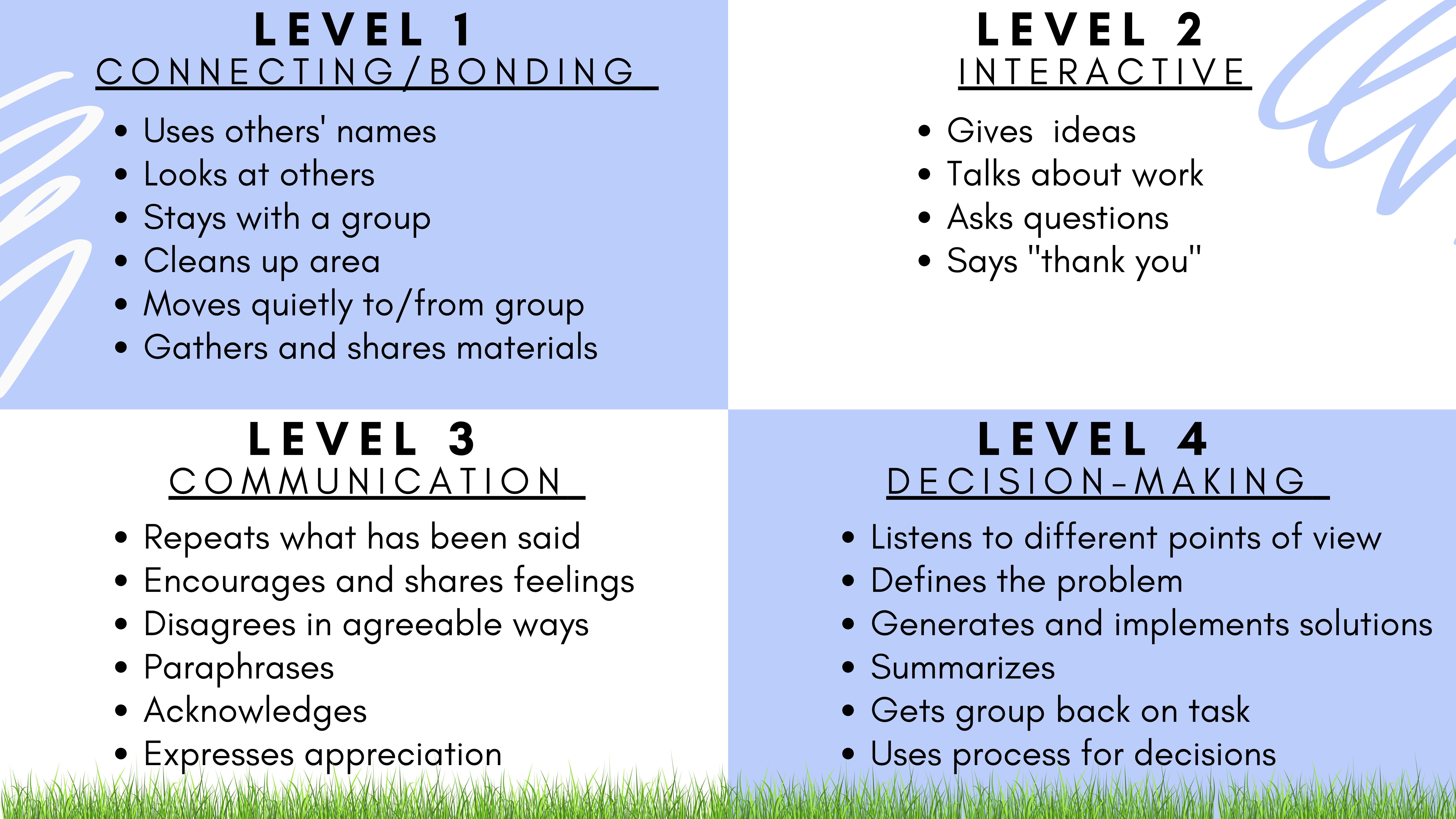 4 levels